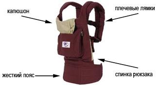Берложка слинг рюкзак инструкция как правильно стирать рюкзак в стиральной машине
