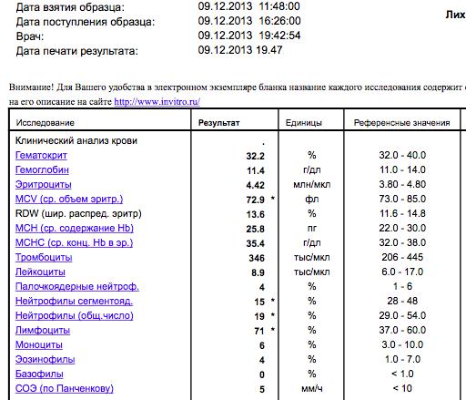 Анализ крови повышенные лимфоциты понижены нейтрофилы пенсионерам j медицинская часть фсин санкт-петербург