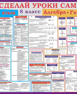 Русский-алгебра-геометрия 8 класс