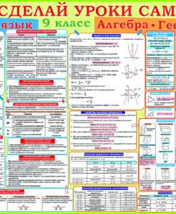Русский-алгебра-геометрия 9 класс