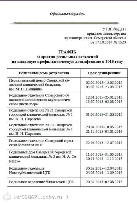 График роддомов, бесплатные фото, обои ...: pictures11.ru/grafik-roddomov.html