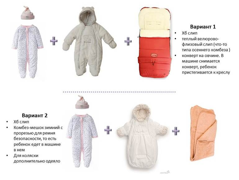 Во что одевать новорожденных зимой.