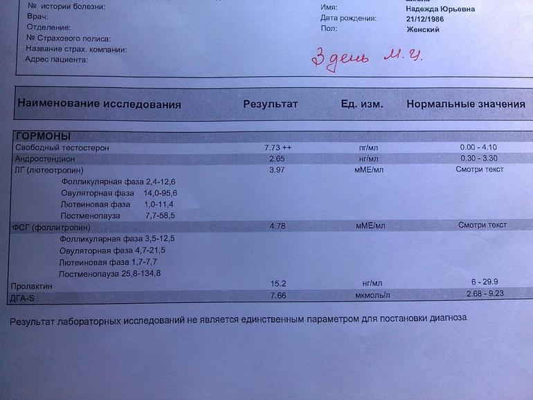 Москве возможна ли беременность с амг о о1 выбрать хороший планшет