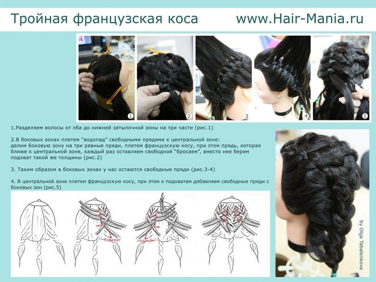 Французская коса на бок схема плетения пошагово фото