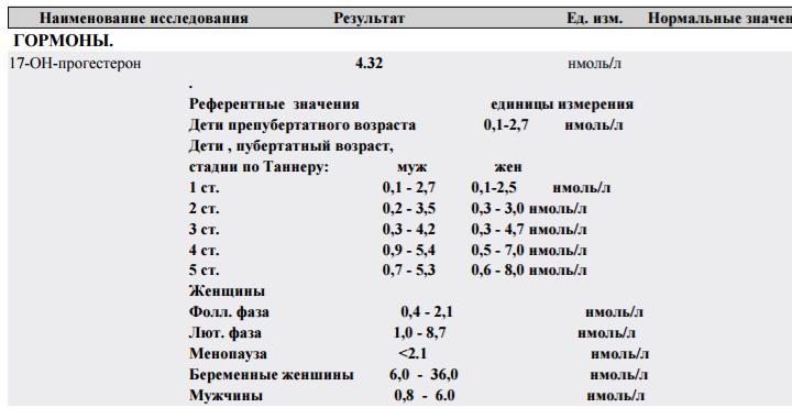 Гляньте анализы - запись пользователя Милана (jessica-love) в сообществе Зачатие в категории Анализы - Babyblog.ru