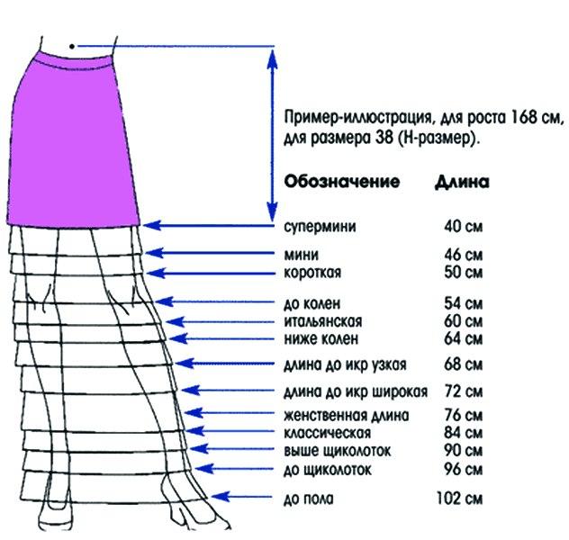 Мини юбка какой длины