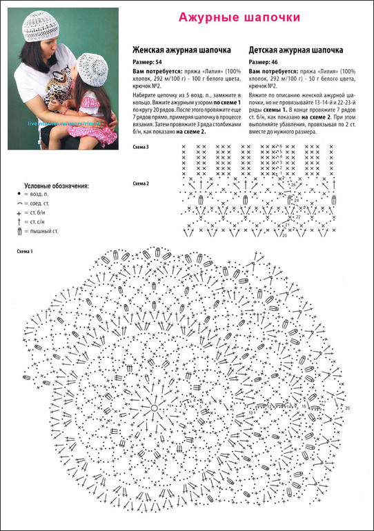 Шапочка «Эльф» - Детские шапочки спицами 74