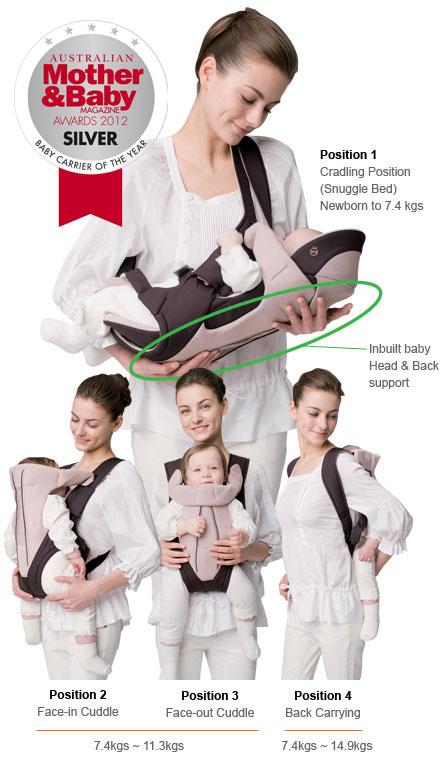Рюкзак combi magical compact как правильно пишется рюкзак