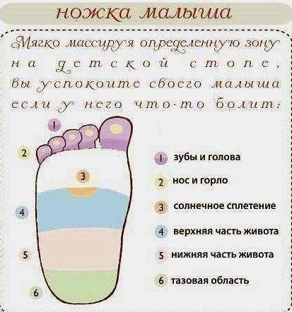 ножка малыша
