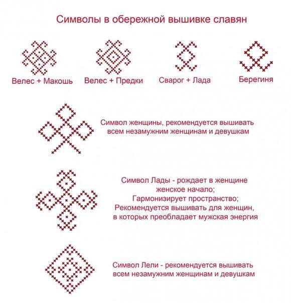 Схема для вышивки на замужество