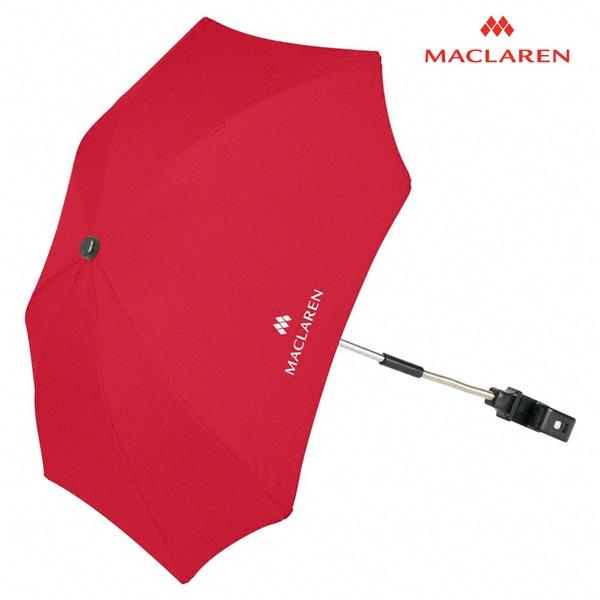 А нужен ли зонт?