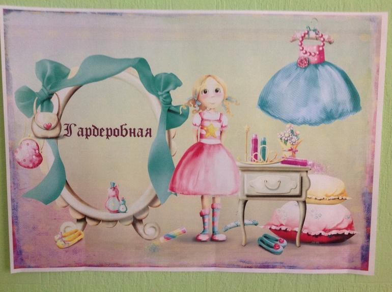 Сценарий для принцесс на день рождения 7 лет