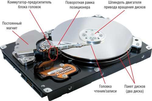 Реанимация внешнего жесткого диска