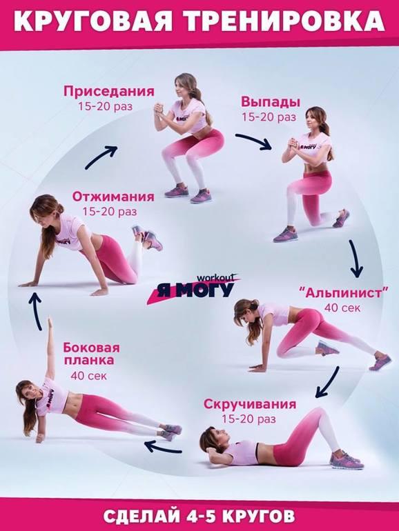 это примерный план круговой тренировки для девушек точный прогноз погоды