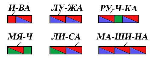 Звуковая схема слова 1 класс картинки фото 784