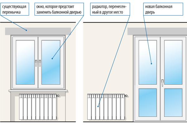 Дверь вместо окна на балкон? - запись пользователя eugenie (.