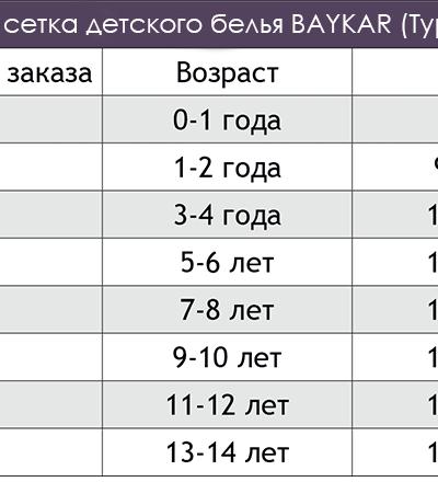 Трусики Baykar комплект 3 шт