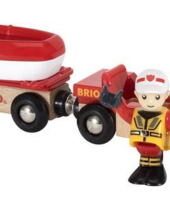 Спасательная лодка BRIO (БРИО)