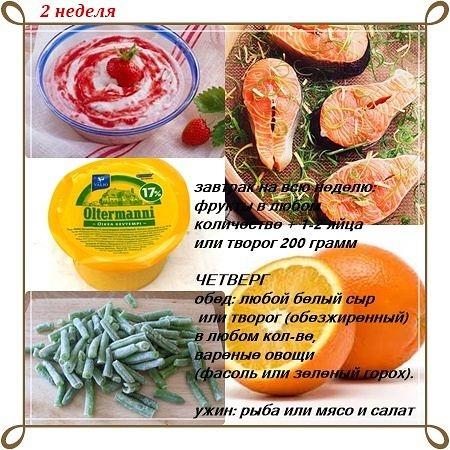 Диета магги салат однотипный
