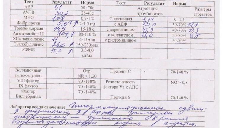 Код рфмк повышен 6 5 Россия