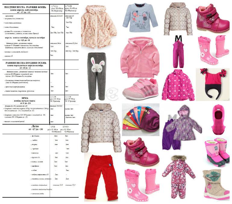 Список вещей для новорожденного зимой Чепчик х/б тонкий 2 шт 5
