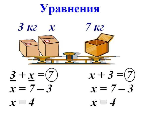 картинки про уравнения мелко перекрестится поищет