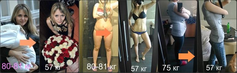 Надо похудеть за беременность