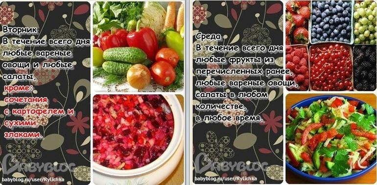 Какие фрукты нельзя есть при диете магги